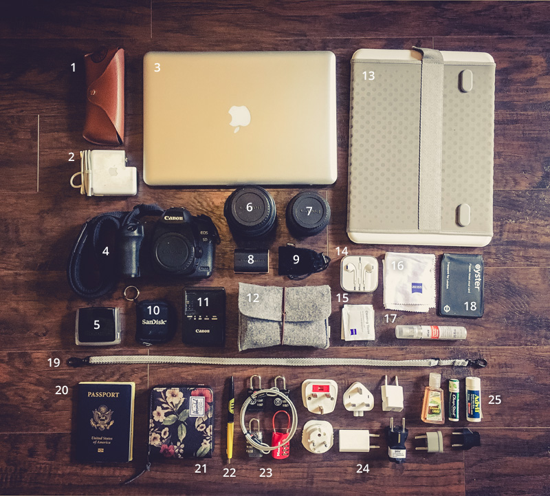 backpack contents packing traveling long trips